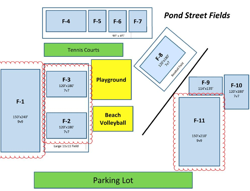 Pond St. Fields